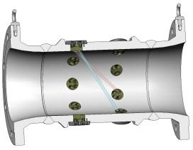 Metering & Technology - Products - Ultrasonic Flow Meters